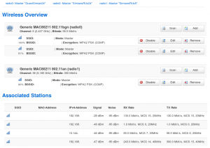 The wireless overview page gives a nice list of the networks and clients
